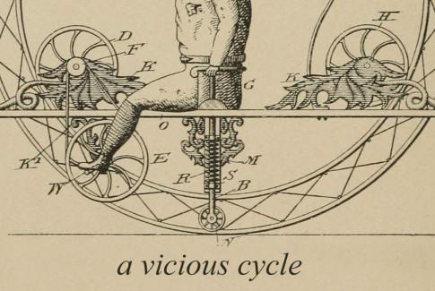 vicious-cycle